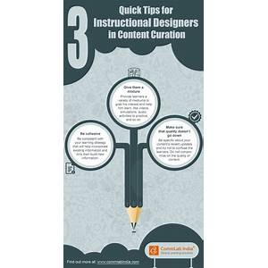 Blog curation blueprint the complete video course on blog curation secrets