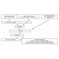 Coupon code for blood pressure cure the highest converting high blood pressure offer