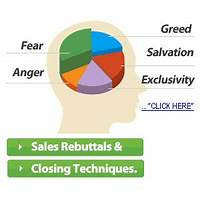 Bob firestone's sales rebuttal guide 2016 offer