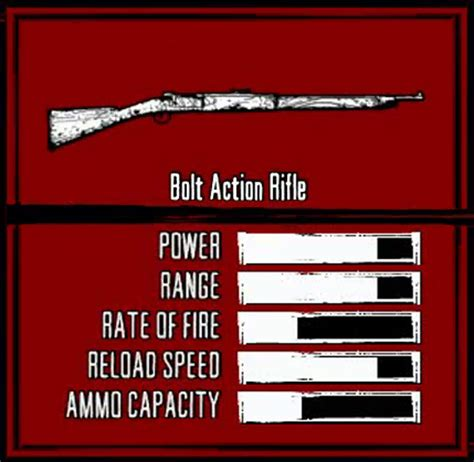 Bolt Action Rifle Fire Rate