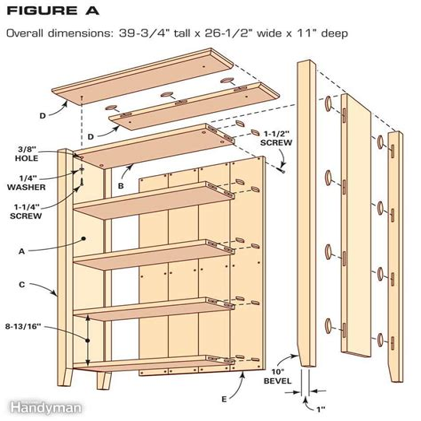 Bookcase building plans Image