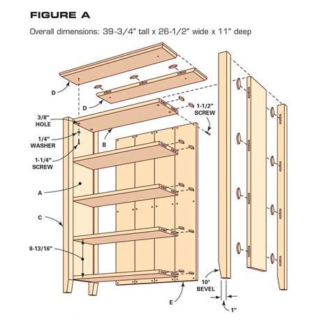 Bookshelf plans to build yourself Image