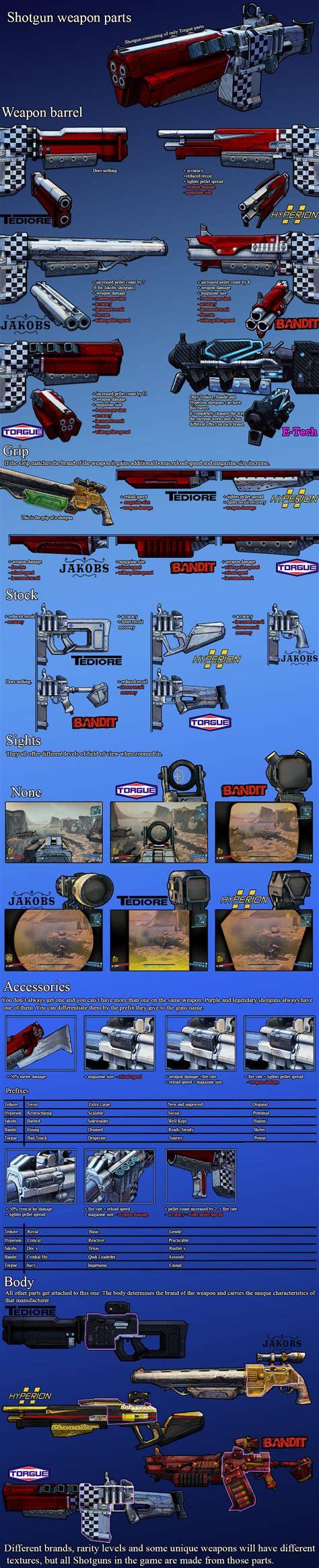 Borderlands 2 Shotgun Parts