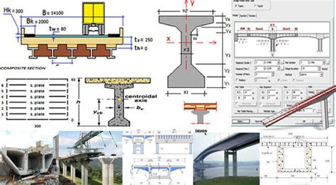 box girder design procedure
