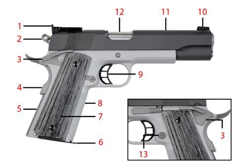 Brownells Dream Build 1911 Catalog 5 Dream Gun 1