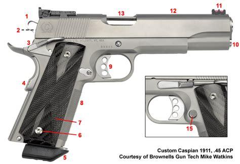 Brownells Dream Build 1911 Catalog 5 Dream Gun 2