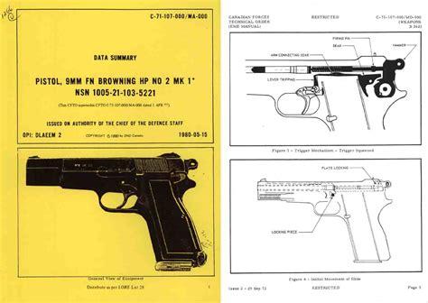 Browning Hi Power 9mm Manual