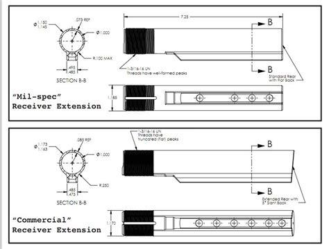 Buffer Tube Commercial Vs Mil Spec