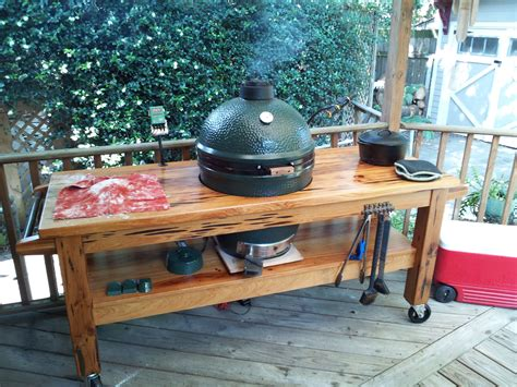 build green egg table.aspx Image