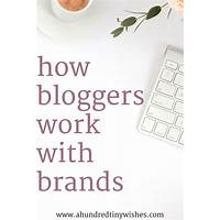 Build a blog, create a brand, and earn money from affiliate marketing! tutorials