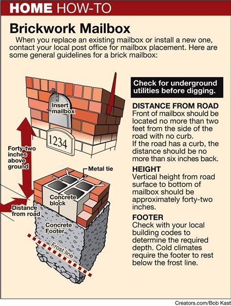 Build a brick mailbox plans Image