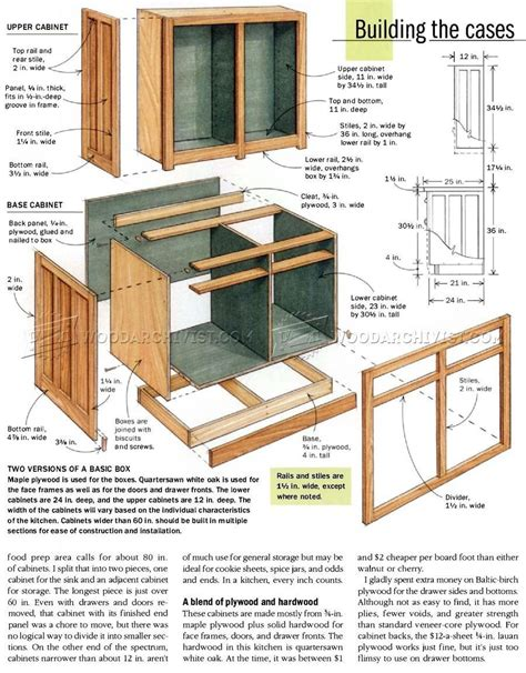 Build kitchen cabinets woodworking plan Image