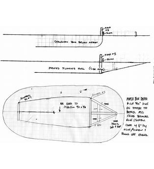 Building A Layout Boat Plans