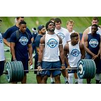Building the complete soccer athlete: train like a pro coupon