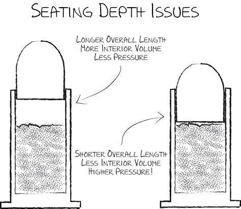 Bullet Seating Depth