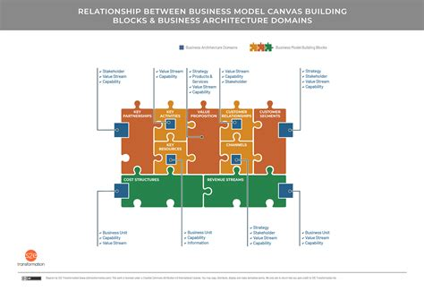 Business Architecture Example Iphone Wallpapers Free Beautiful  HD Wallpapers, Images Over 1000+ [getprihce.gq]