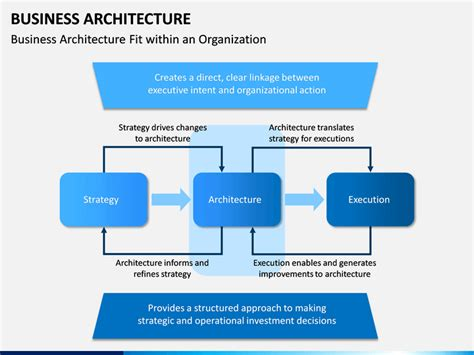 Business Architecture Template Iphone Wallpapers Free Beautiful  HD Wallpapers, Images Over 1000+ [getprihce.gq]