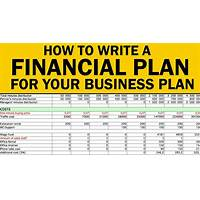 Business plan for finance free trial