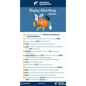 Buy banner advertising rates and impressions by cmather online coupon