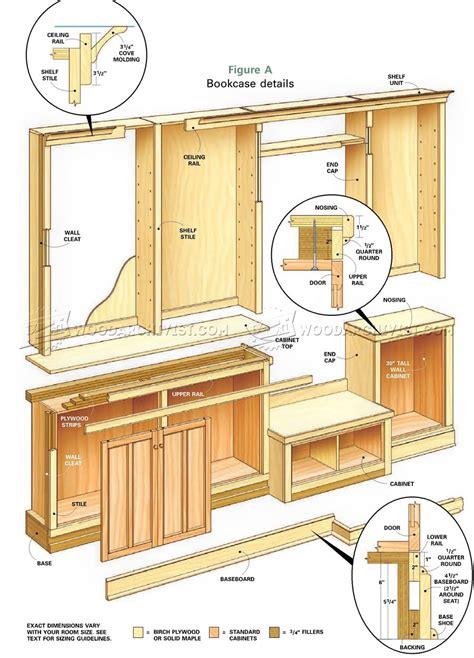 Cabinet shelf plans Image