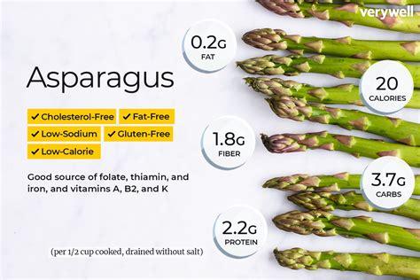 Calories In Asparagus Watermelon Wallpaper Rainbow Find Free HD for Desktop [freshlhys.tk]