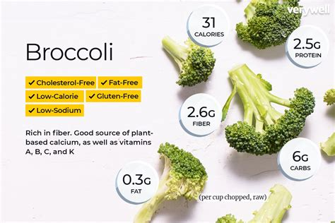 Calories In Broccoli Watermelon Wallpaper Rainbow Find Free HD for Desktop [freshlhys.tk]