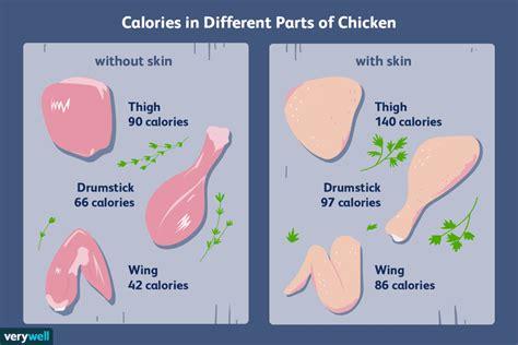 Calories In Chicken Thigh Watermelon Wallpaper Rainbow Find Free HD for Desktop [freshlhys.tk]