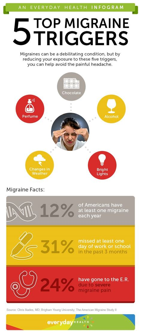 Can A Cold Trigger A Migraine