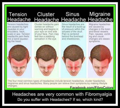 Can Sinus Pain Trigger Migraine