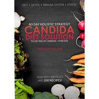 Coupon code for candida diet solution