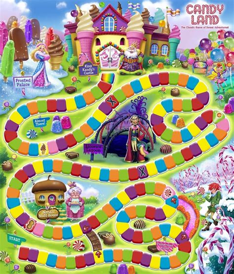 Candyland Board Game Template CV Templates Download Free CV Templates [optimizareseo.online]