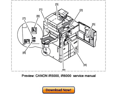 canon imagerunner 5000 hard drive removal pdf manual