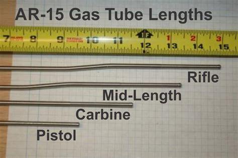 Carbine Length Gas Tube Length