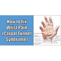 Carpal tunnel syndrome, hand wrist pain system methods