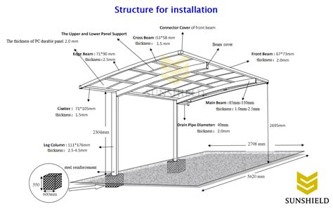 Carport footing design Image