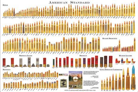 Cartridge Comparison Guide-Volume 2 - Brownells Sverige