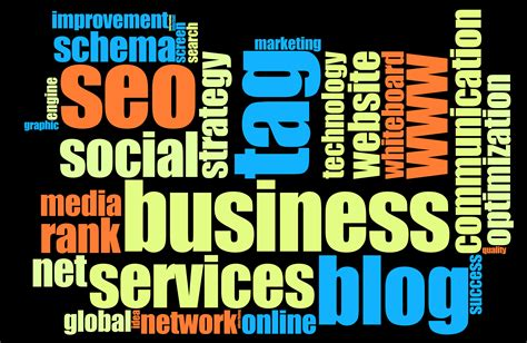 Category Blogging