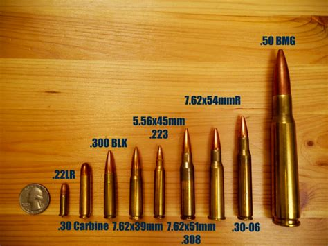Cheapest Type Of Rifle Ammo