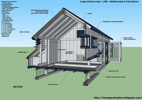 Chicken coop layout Image