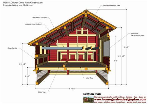 Chicken coop plan Image
