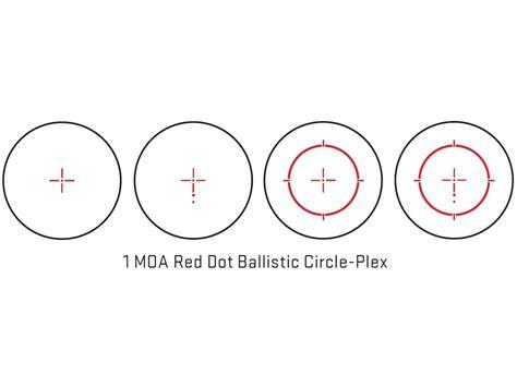 Circle Plex Vs Circle Dot