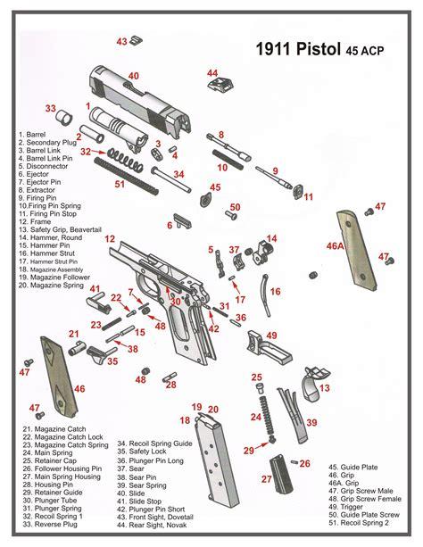 Colt 1911 45 Diagram
