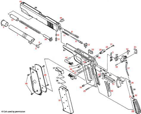 Colt 1911 Government Models Explosionszeichnung