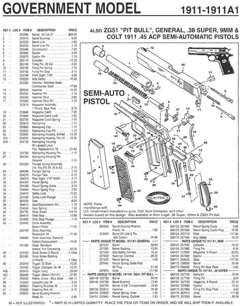 Colt 1911 Parts List