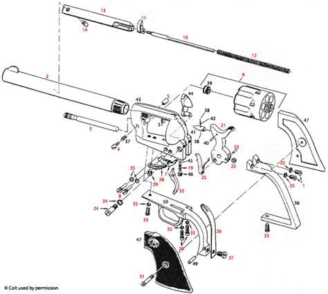 Colt Single Action Army 3rd Gen Explosionszeichnung