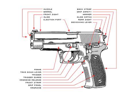 Components Of A Sig P226
