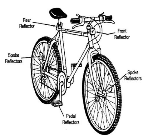 Consumer Product Safety Commission Part 1512 Requirements For Bicycles