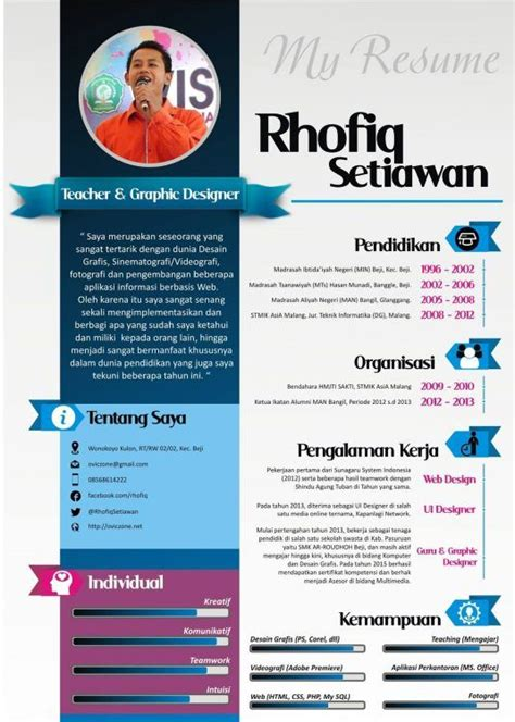 Cv In English Contoh Curriculum Vitae Modello Europeo Wordpad