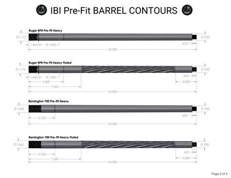Contours The Barrel Outlet