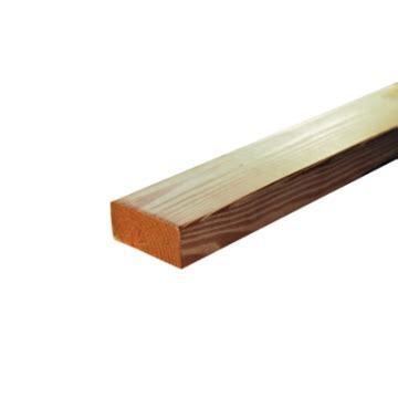 Copper azole aspx stock Image